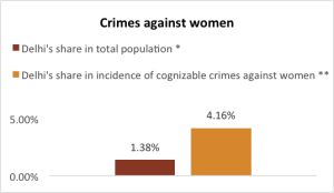 Crimes_Against_Women