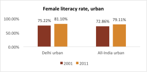 Female_literacy