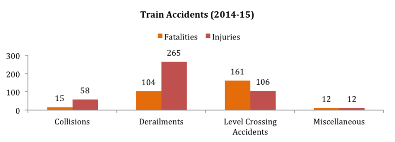 Train_accidents