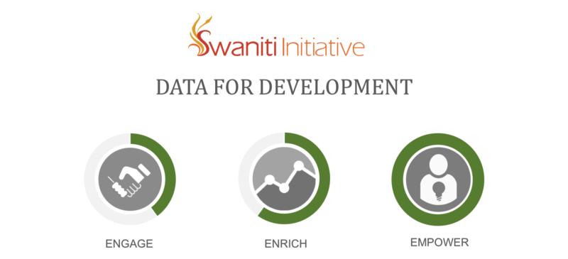 Big Data and Governance
